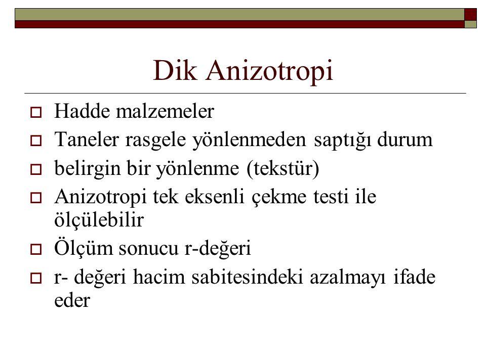 Dik Anizotropi Hadde malzemeler