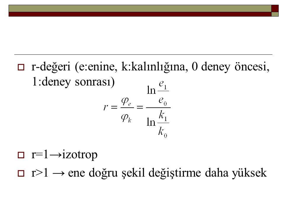 r-değeri (e:enine, k:kalınlığına, 0 deney öncesi, 1:deney sonrası)