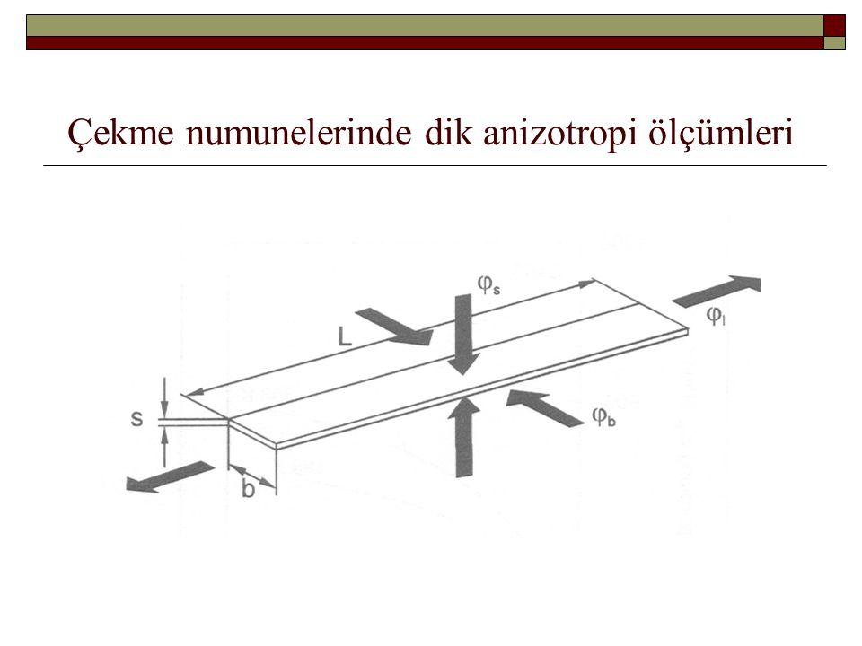 Çekme numunelerinde dik anizotropi ölçümleri