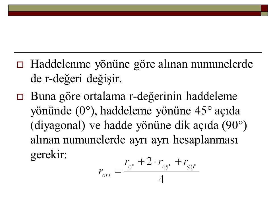 Haddelenme yönüne göre alınan numunelerde de r-değeri değişir.