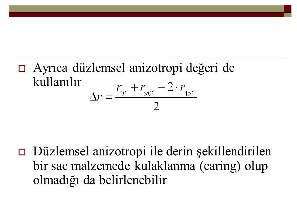 Ayrıca düzlemsel anizotropi değeri de kullanılır