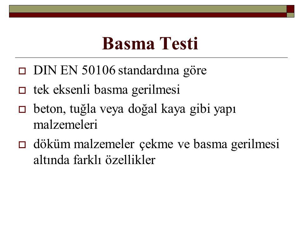 Basma Testi DIN EN 50106 standardına göre tek eksenli basma gerilmesi