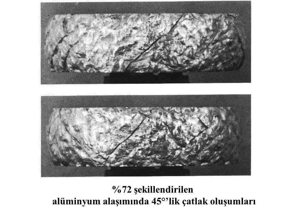 alüminyum alaşımında 45°'lik çatlak oluşumları