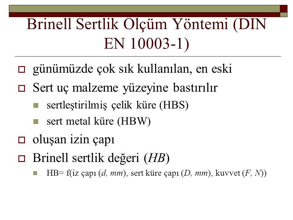 Brinell Sertlik Ölçüm Yöntemi (DIN EN 10003-1)