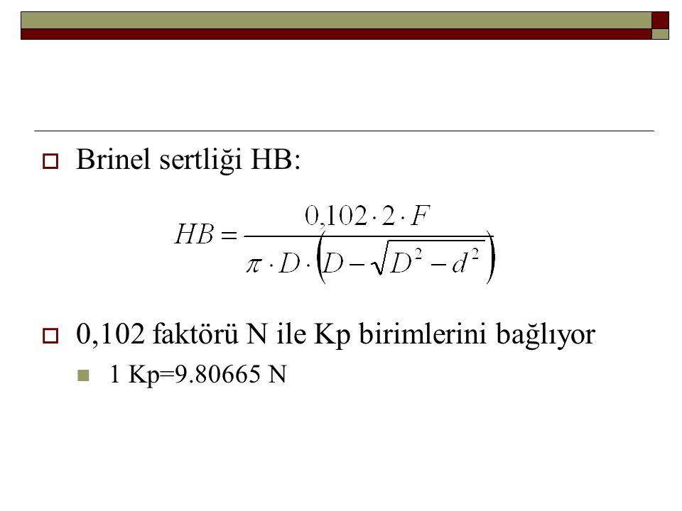 0,102 faktörü N ile Kp birimlerini bağlıyor