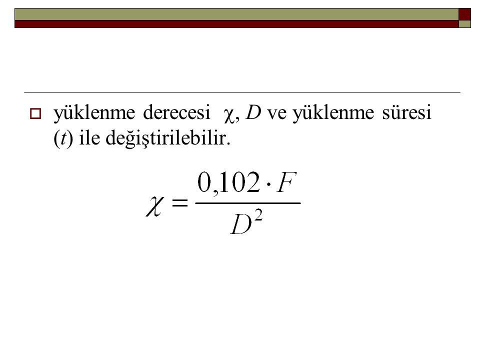 yüklenme derecesi c, D ve yüklenme süresi (t) ile değiştirilebilir.