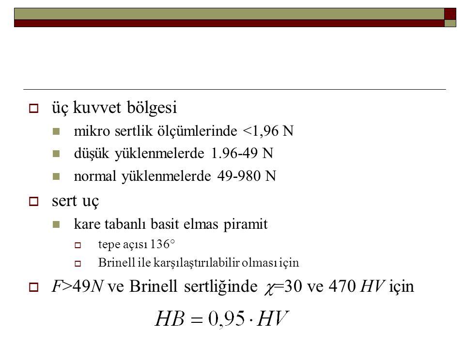 F>49N ve Brinell sertliğinde c=30 ve 470 HV için