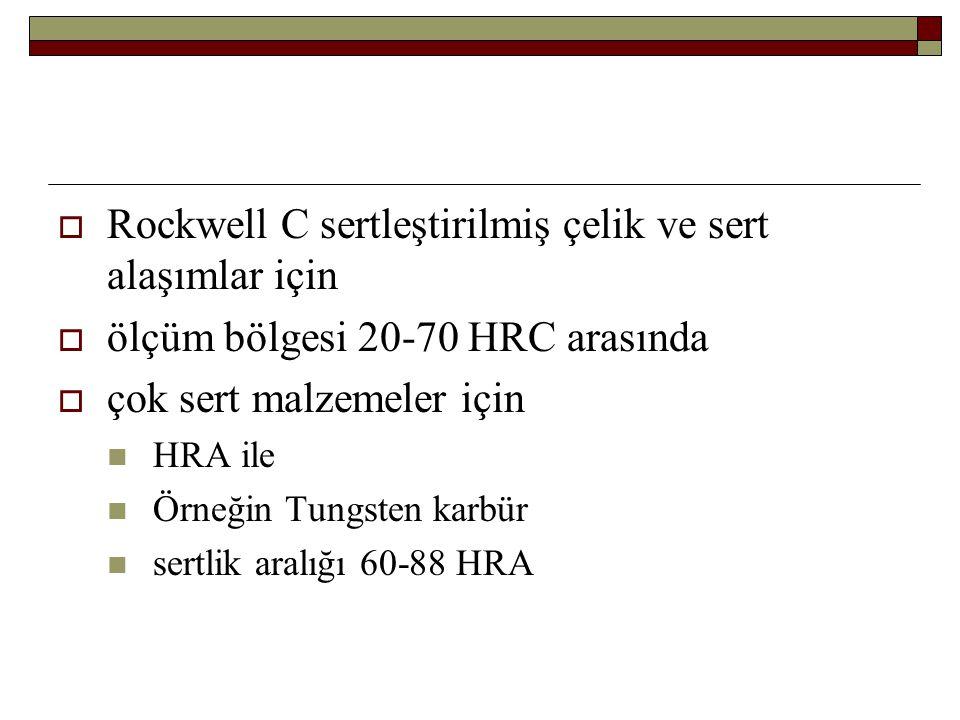 Rockwell C sertleştirilmiş çelik ve sert alaşımlar için