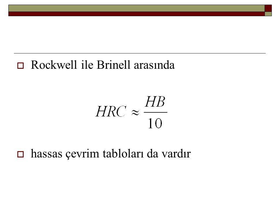 Rockwell ile Brinell arasında