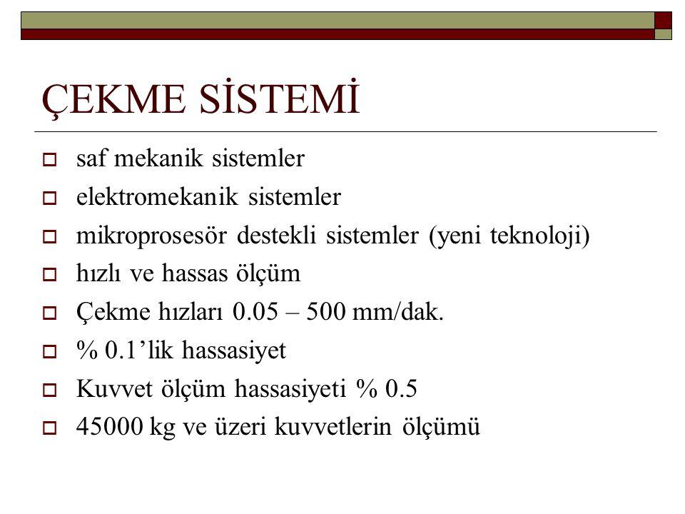 ÇEKME SİSTEMİ saf mekanik sistemler elektromekanik sistemler