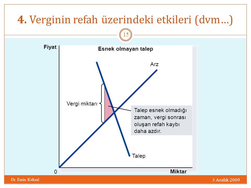 4. Verginin refah üzerindeki etkileri (dvm…)