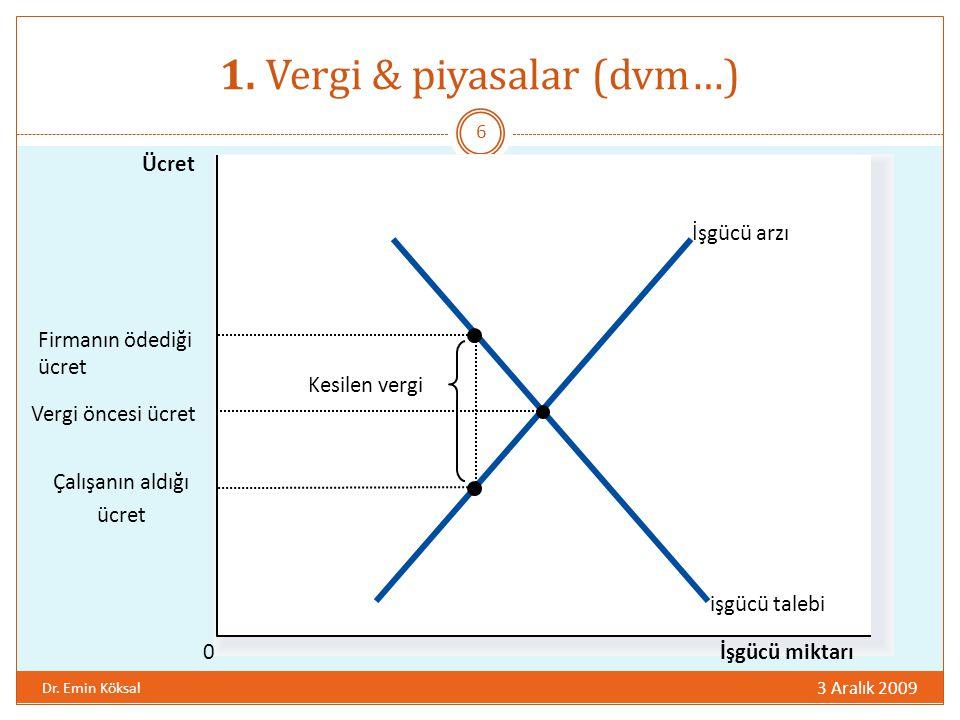 1. Vergi & piyasalar (dvm…)