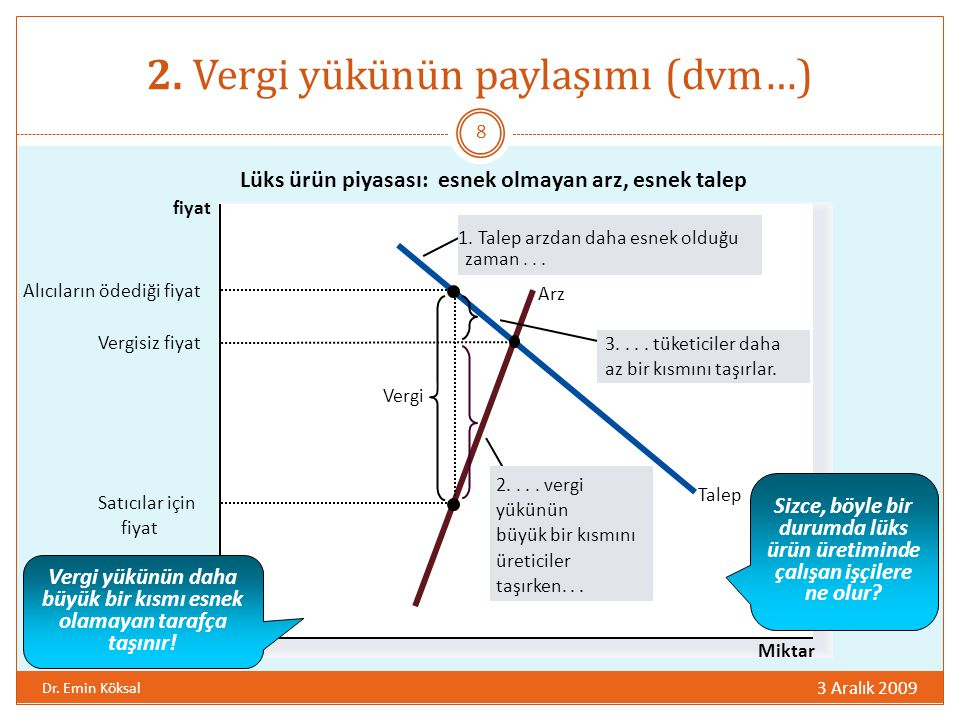2. Vergi yükünün paylaşımı (dvm…)