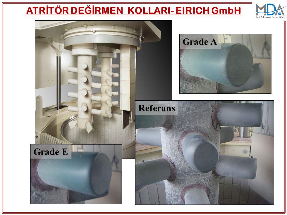 ATRİTÖR DEĞİRMEN KOLLARI- EIRICH GmbH
