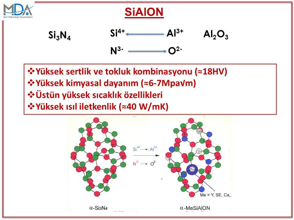 SiAlON Si3N4 Al2O3 Si4+ Al3+ N3- O2-