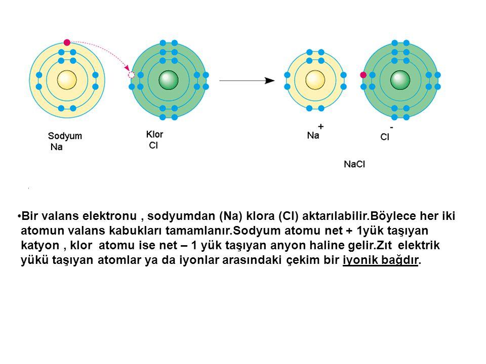 Bir valans elektronu , sodyumdan (Na) klora (Cl) aktarılabilir