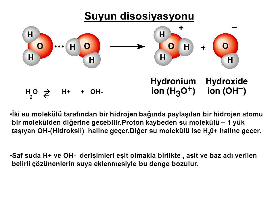 Suyun disosiyasyonu H O  H+ + OH- 