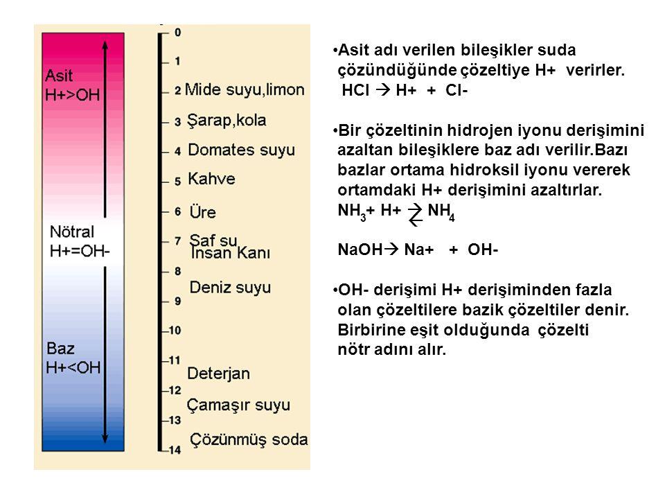 Asit adı verilen bileşikler suda çözündüğünde çözeltiye H+ verirler.