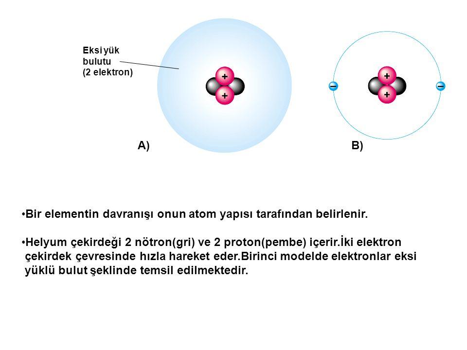 Bir elementin davranışı onun atom yapısı tarafından belirlenir.
