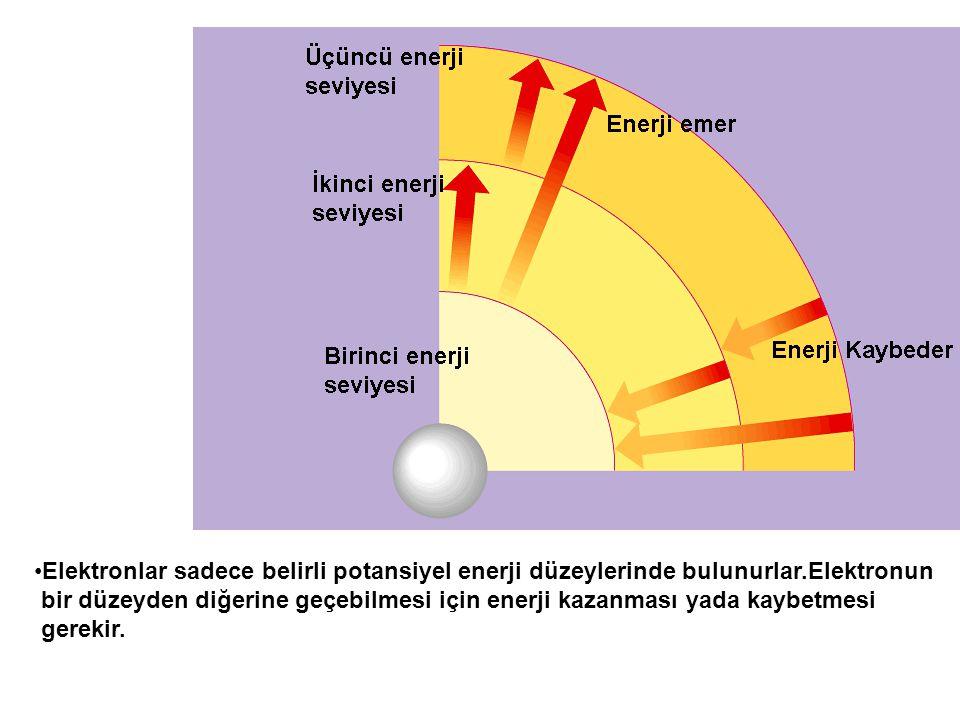 Elektronlar sadece belirli potansiyel enerji düzeylerinde bulunurlar