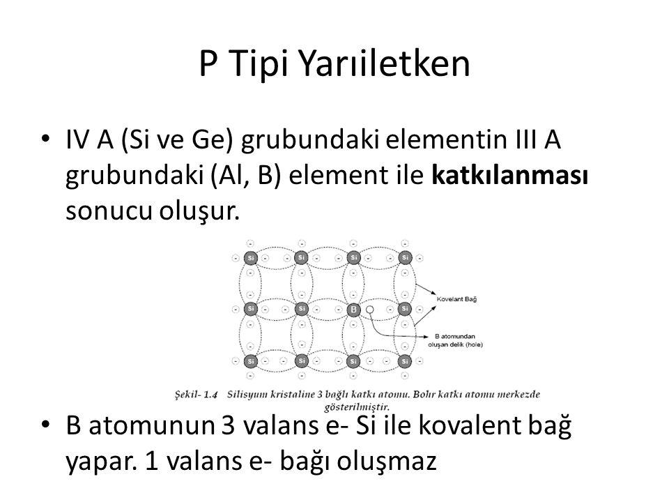 P Tipi Yarıiletken IV A (Si ve Ge) grubundaki elementin III A grubundaki (Al, B) element ile katkılanması sonucu oluşur.