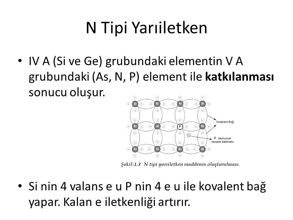 N Tipi Yarıiletken IV A (Si ve Ge) grubundaki elementin V A grubundaki (As, N, P) element ile katkılanması sonucu oluşur.