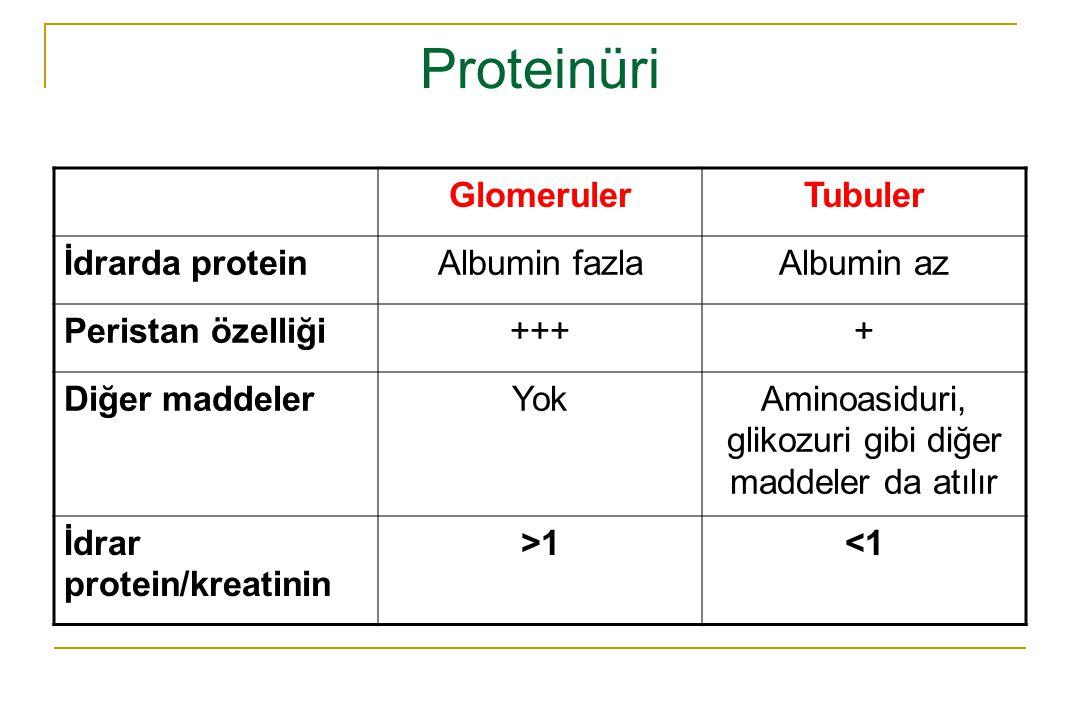 Aminoasiduri, glikozuri gibi diğer maddeler da atılır