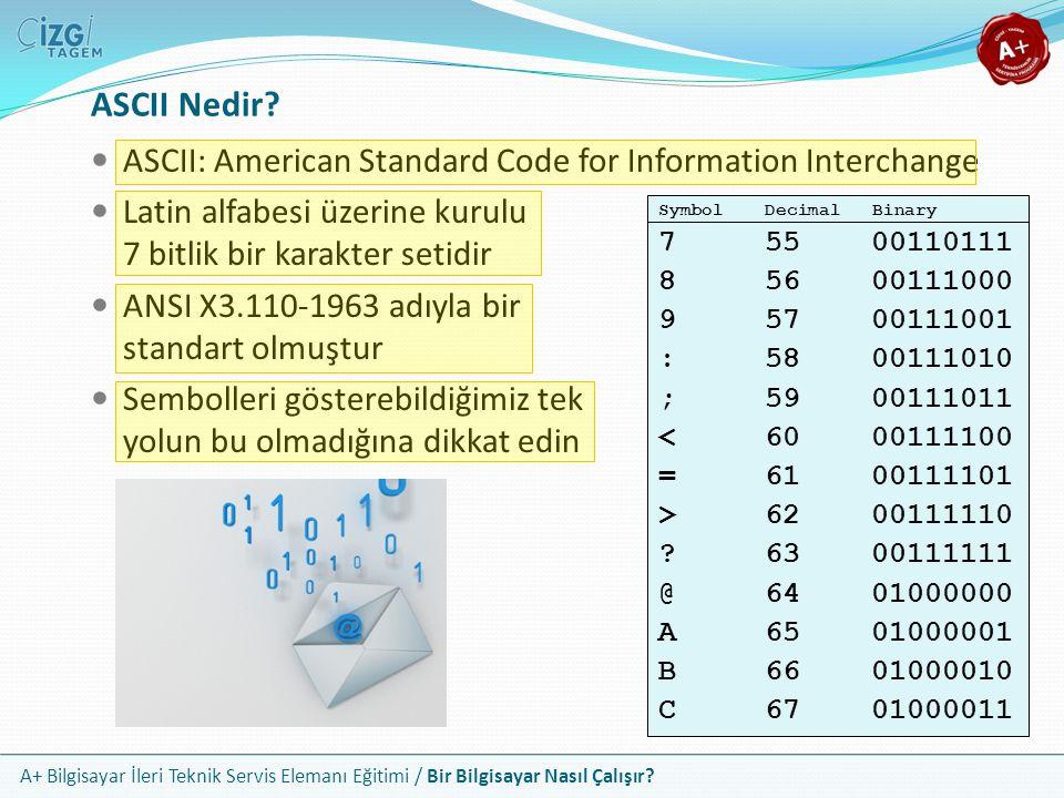 ASCII Nedir ASCII: American Standard Code for Information Interchange