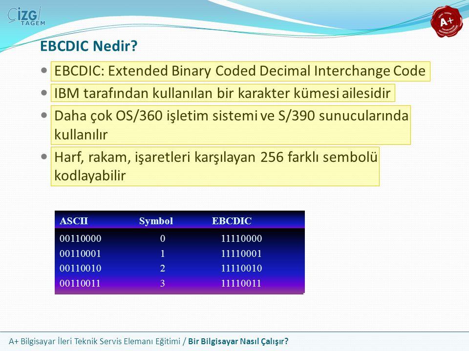EBCDIC Nedir EBCDIC: Extended Binary Coded Decimal Interchange Code
