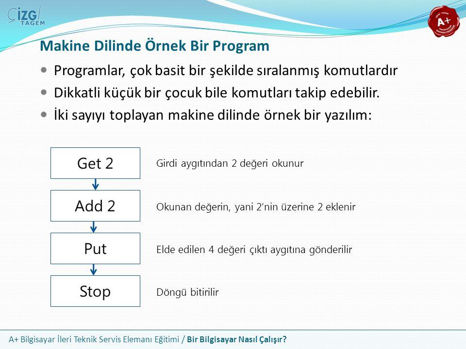 Makine Dilinde Örnek Bir Program