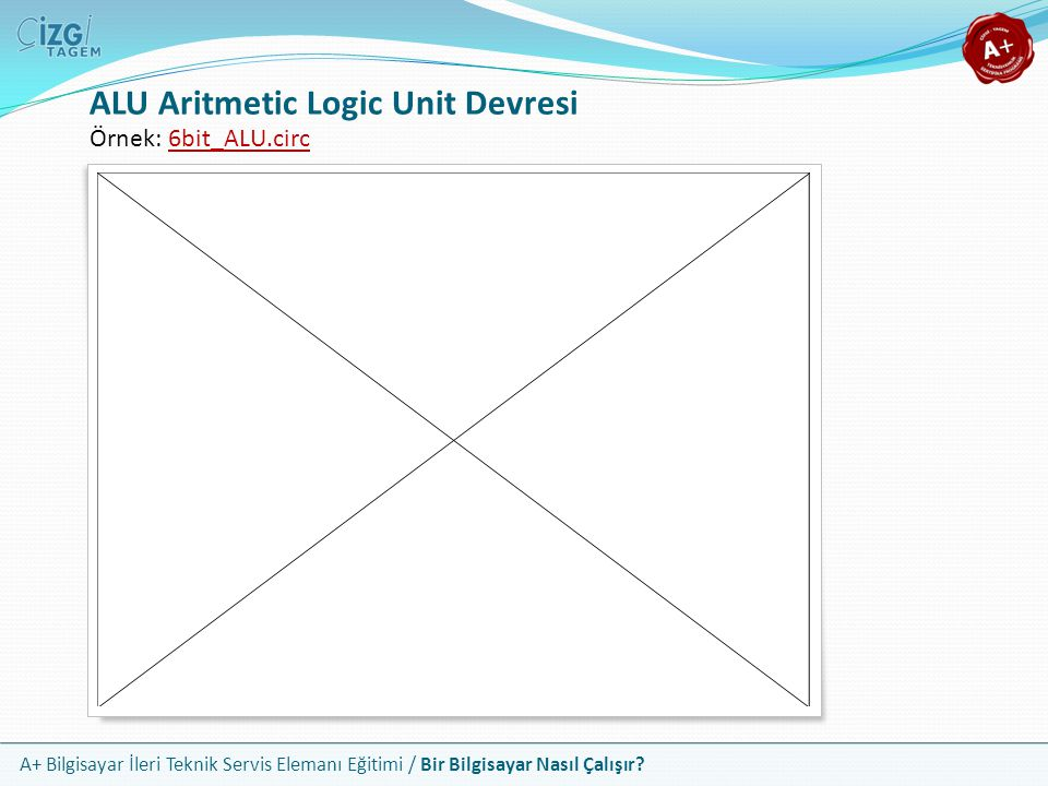 ALU Aritmetic Logic Unit Devresi