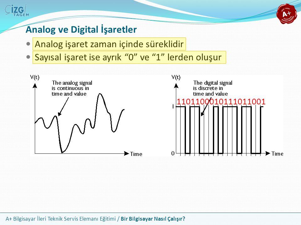 Analog ve Digital İşaretler