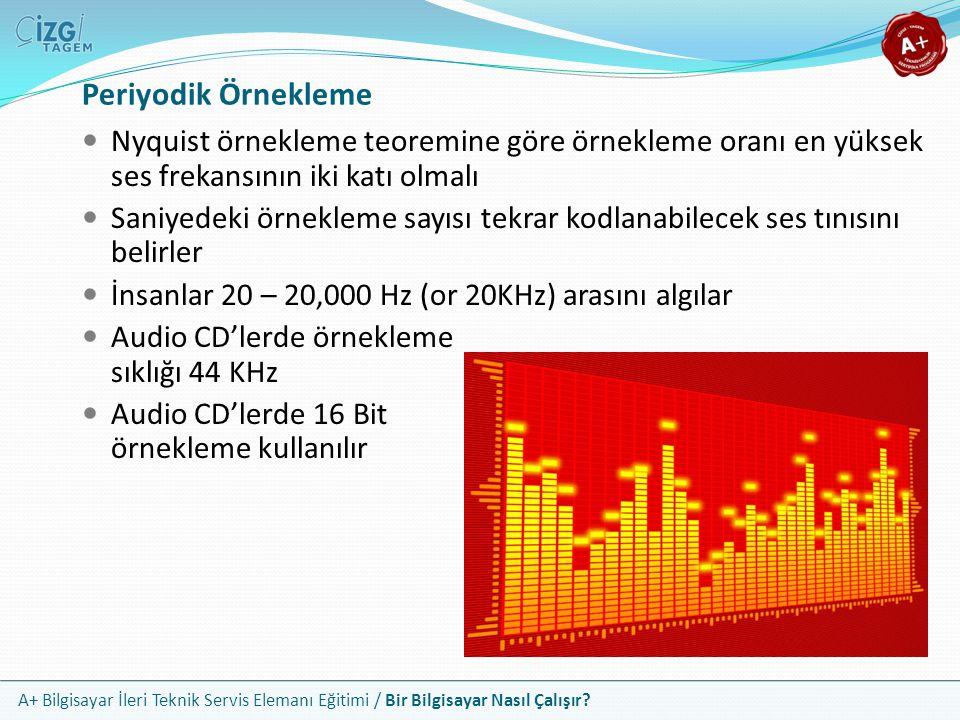 Periyodik Örnekleme Nyquist örnekleme teoremine göre örnekleme oranı en yüksek ses frekansının iki katı olmalı.