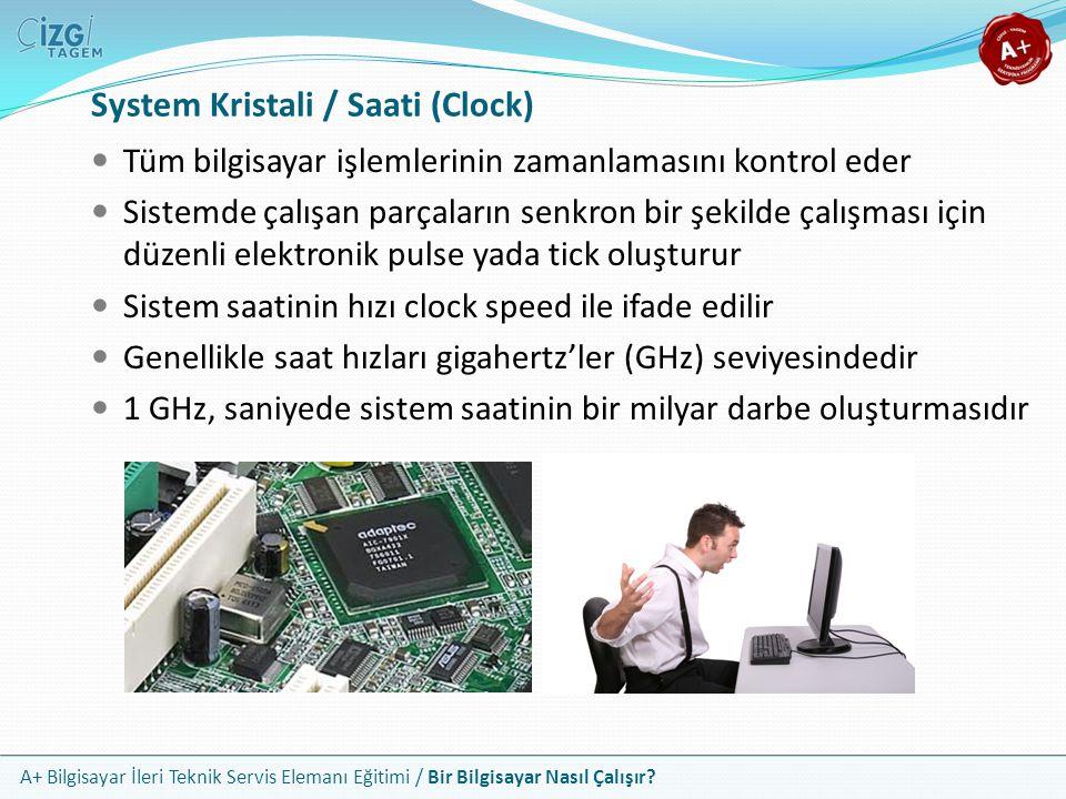 System Kristali / Saati (Clock)