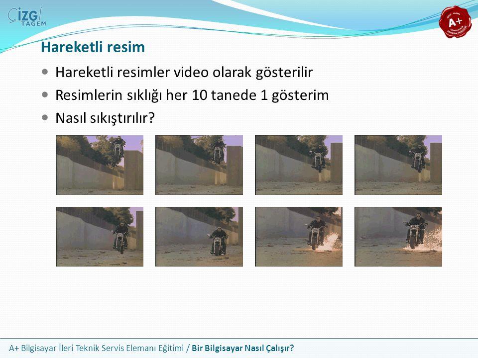 Hareketli resim Hareketli resimler video olarak gösterilir
