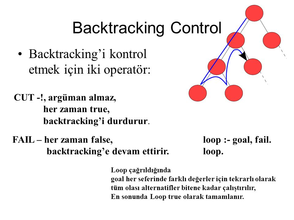 Backtracking Control Backtracking'i kontrol etmek için iki operatör: