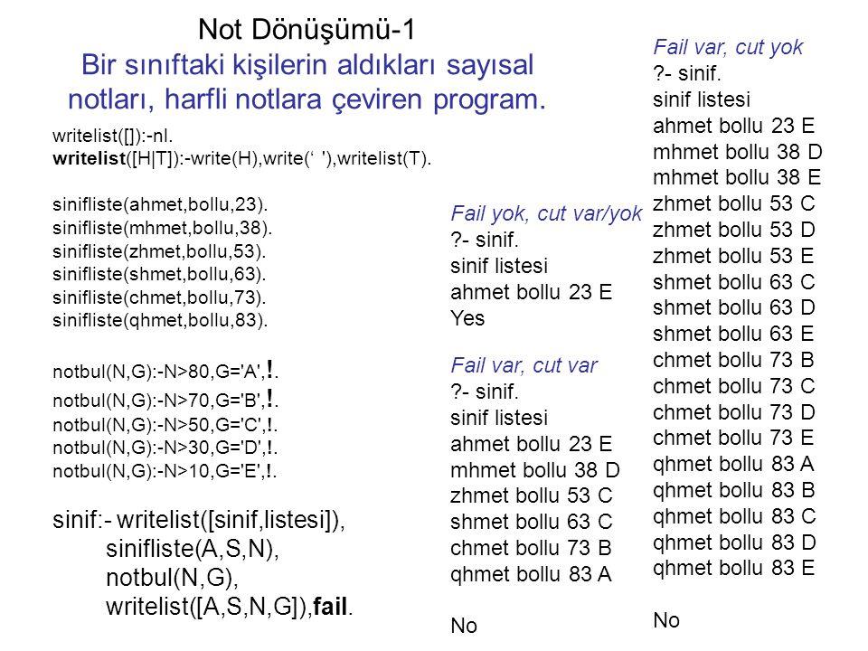 Not Dönüşümü-1 Bir sınıftaki kişilerin aldıkları sayısal notları, harfli notlara çeviren program.