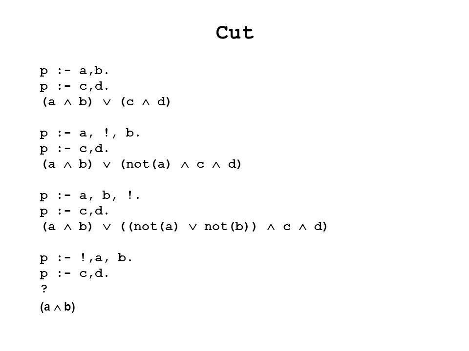 Cut p :- a,b. p :- c,d. (a  b)  (c  d) p :- a, !, b.