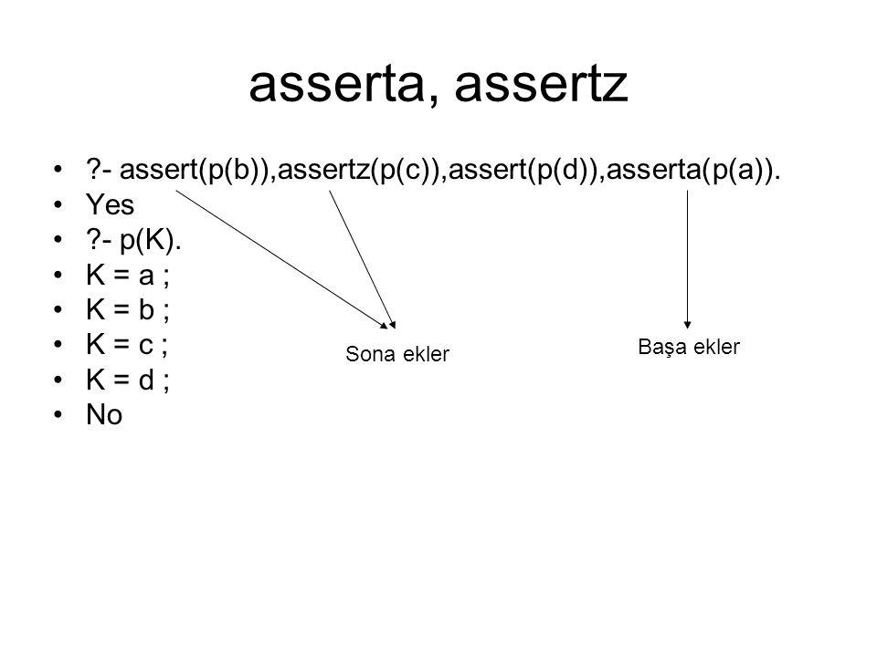 asserta, assertz - assert(p(b)),assertz(p(c)),assert(p(d)),asserta(p(a)). Yes. - p(K). K = a ;