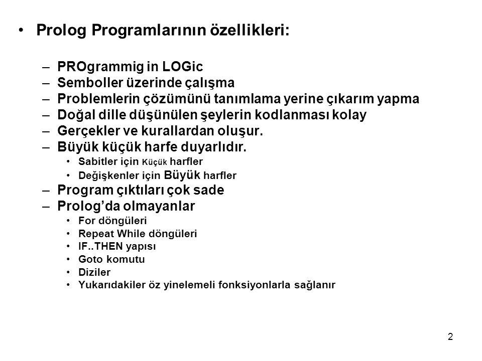 Prolog Programlarının özellikleri: