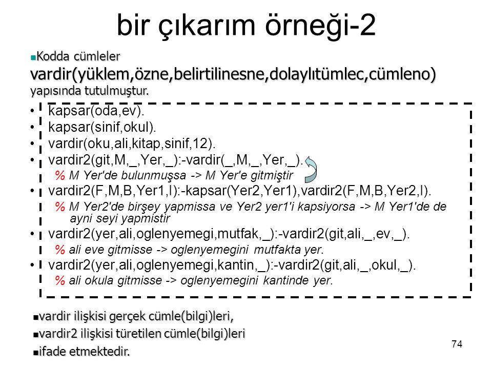 bir çıkarım örneği-2 Kodda cümleler. vardir(yüklem,özne,belirtilinesne,dolaylıtümlec,cümleno) yapısında tutulmuştur.