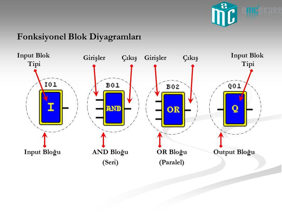 Fonksiyonel Blok Diyagramları