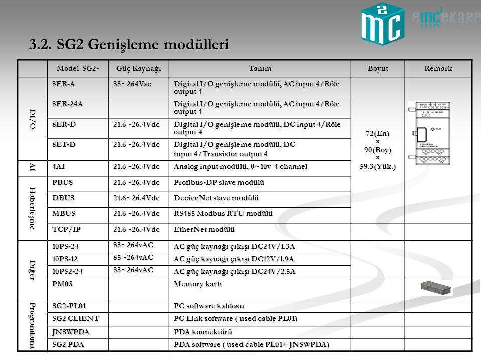 3.2. SG2 Genişleme modülleri