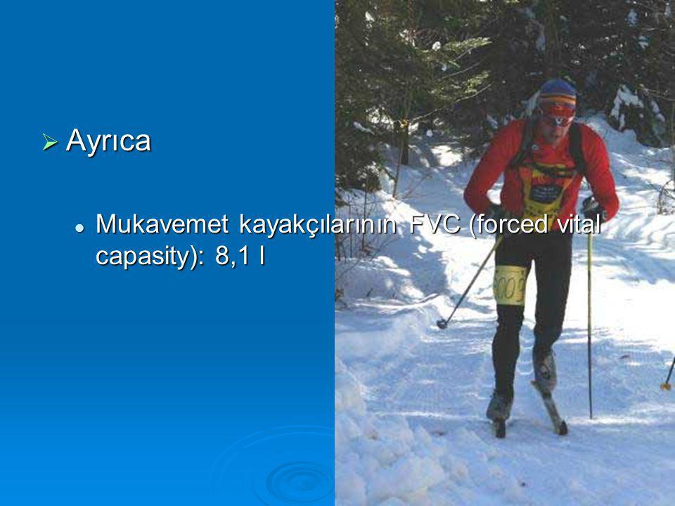Ayrıca Mukavemet kayakçılarının FVC (forced vital capasity): 8,1 l