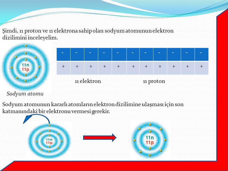 Şimdi, 11 proton ve 11 elektrona sahip olan sodyum atomunun elektron dizilimini inceleyelim.