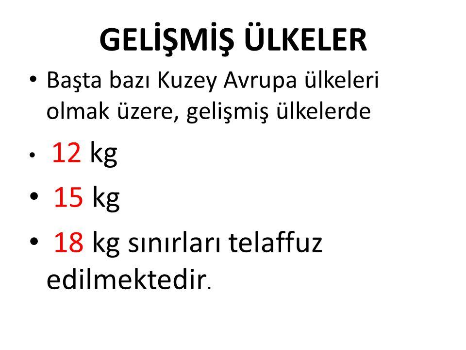 GELİŞMİŞ ÜLKELER 15 kg 18 kg sınırları telaffuz edilmektedir.
