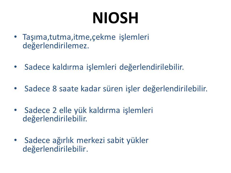 NIOSH Taşıma,tutma,itme,çekme işlemleri değerlendirilemez.