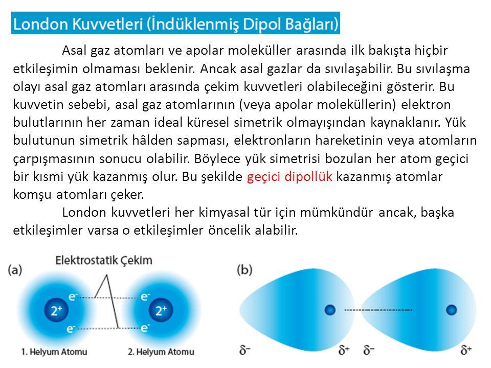 Asal gaz atomları ve apolar moleküller arasında ilk bakışta hiçbir etkileşimin olmaması beklenir. Ancak asal gazlar da sıvılaşabilir. Bu sıvılaşma olayı asal gaz atomları arasında çekim kuvvetleri olabileceğini gösterir. Bu kuvvetin sebebi, asal gaz atomlarının (veya apolar moleküllerin) elektron bulutlarının her zaman ideal küresel simetrik olmayışından kaynaklanır. Yük bulutunun simetrik hâlden sapması, elektronların hareketinin veya atomların çarpışmasının sonucu olabilir. Böylece yük simetrisi bozulan her atom geçici bir kısmi yük kazanmış olur. Bu şekilde geçici dipollük kazanmış atomlar komşu atomları çeker.