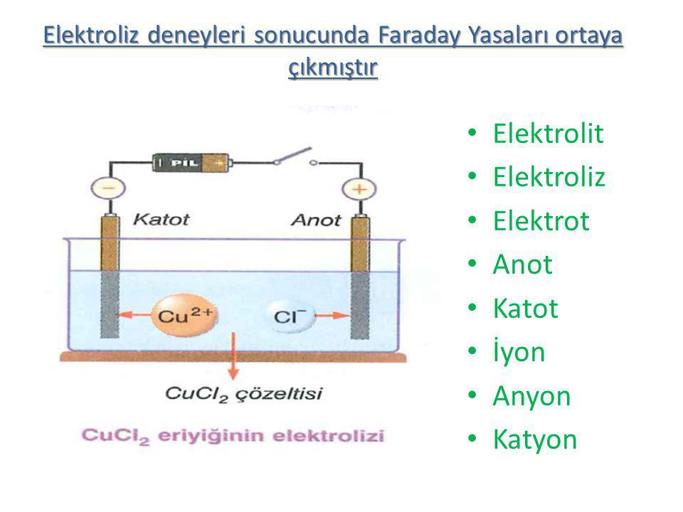 Elektroliz deneyleri sonucunda Faraday Yasaları ortaya çıkmıştır