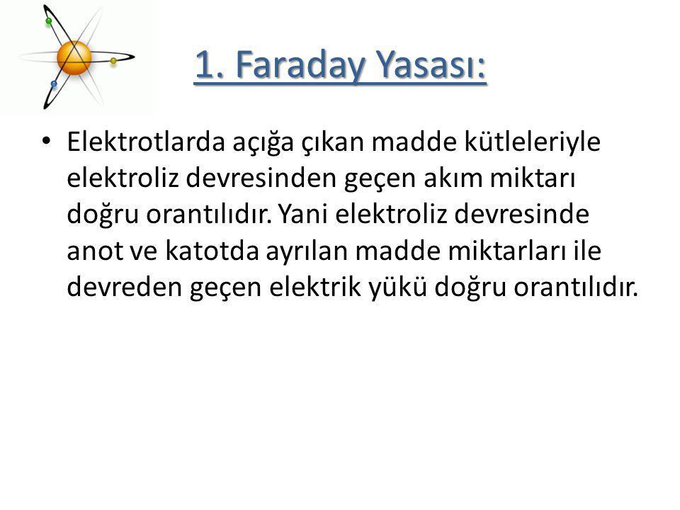 1. Faraday Yasası: